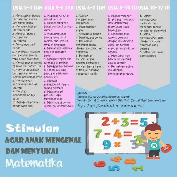 stimulus untuk anak dalam mengenal matematika