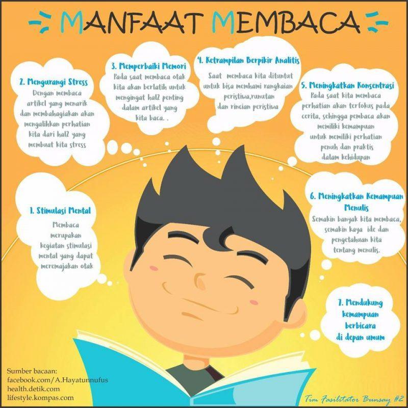 manfaat membaca untuk anak