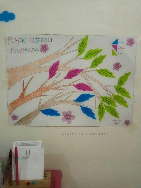 Pohon Literasi Keluarga cicifera