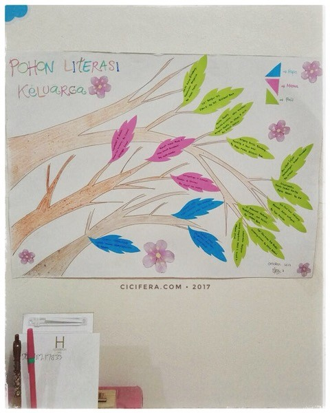 Pohon Literasi Keluarga